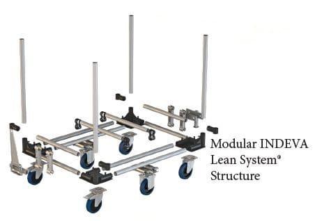 réalisée avec le système modulaire de tuyaux et raccords INDEVA Lean System®