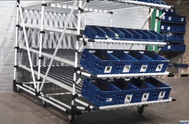Des boîtes inclinées pour une sélection optimale