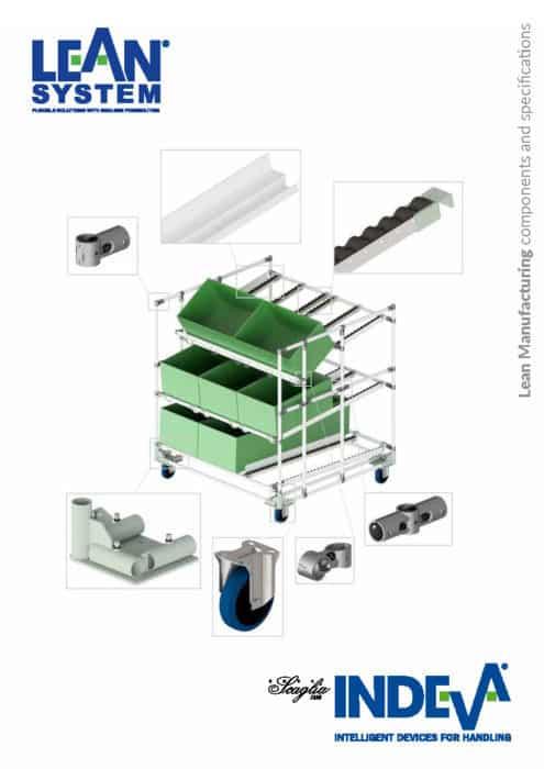 INDEVA® Lean System® Composants et Applications: et les applications correspondantes pour la réalisation de structures modulaires.